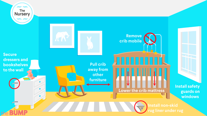 Baby Proofing Checklist For Before Baby Can Crawl
