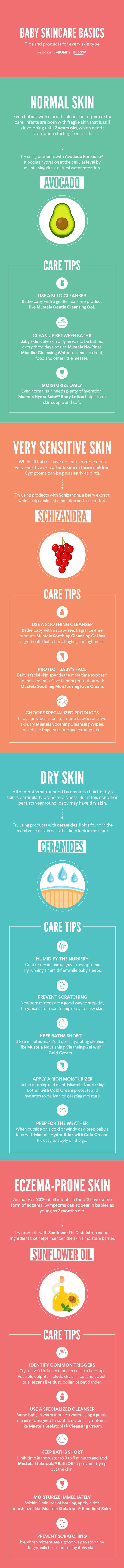 Baby Skincare Tips